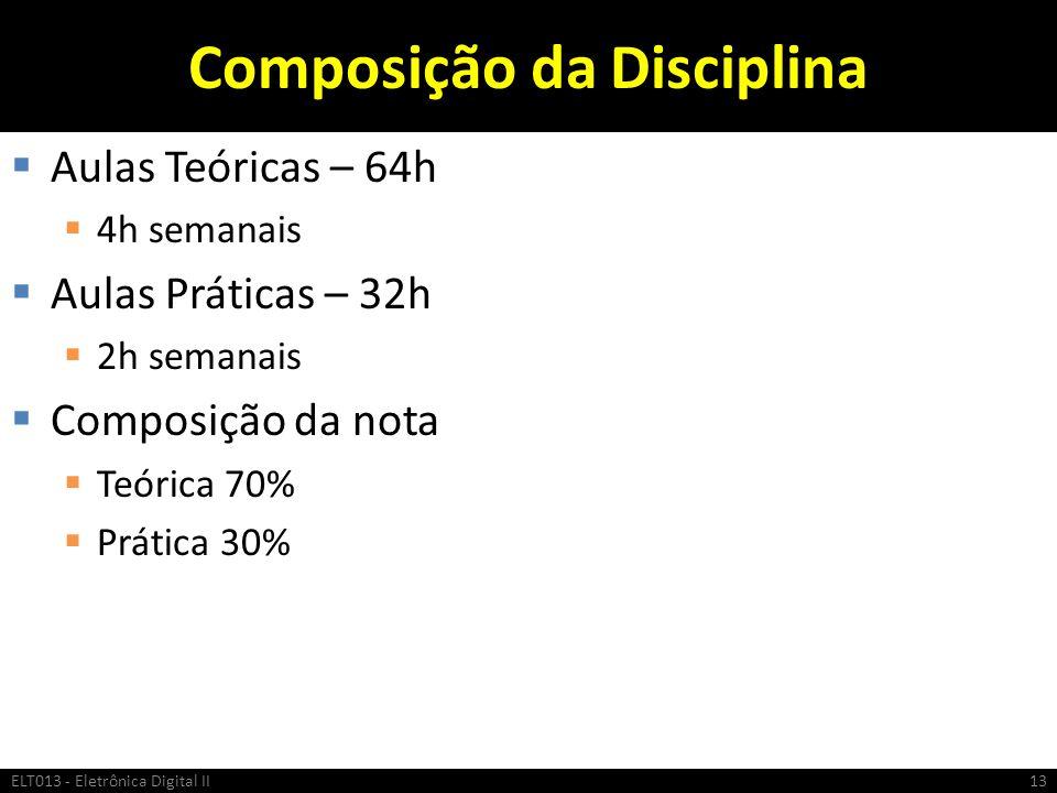 Composição da Disciplina Aulas Teóricas – 64h 4h semanais Aulas Práticas – 32h 2h semanais Composição da nota Teórica 70% Prática 30% ELT013 - Eletrôn