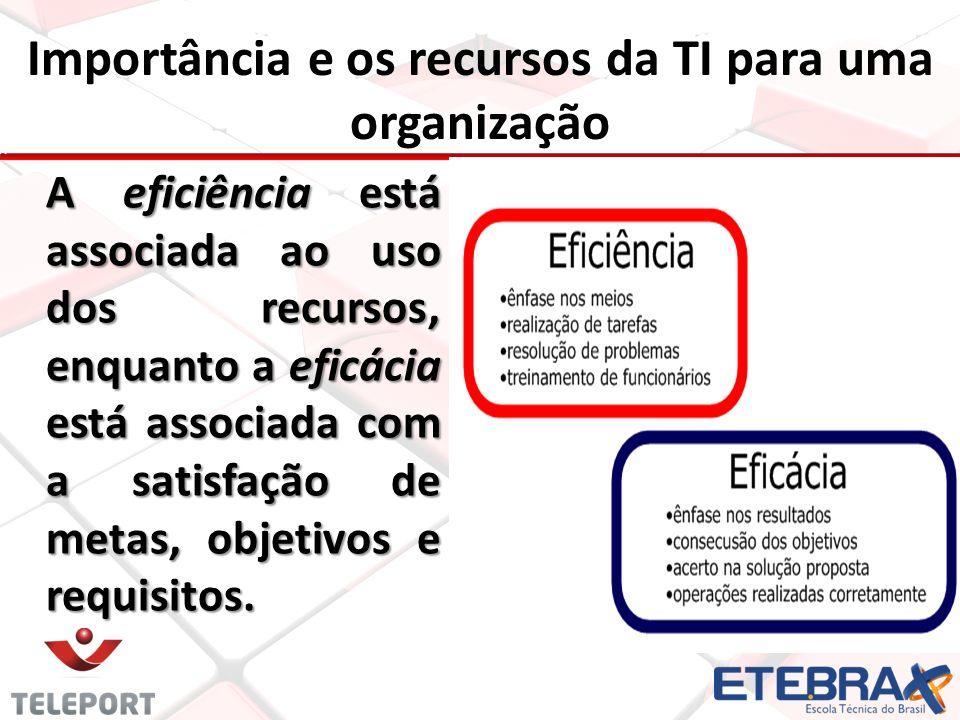 A eficiência está associada ao uso dos recursos, enquanto a eficácia está associada com a satisfação de metas, objetivos e requisitos. Importância e o
