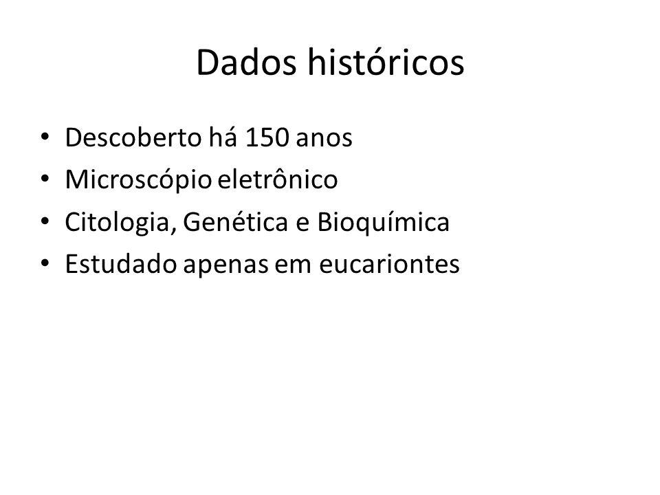 Dados históricos Descoberto há 150 anos Microscópio eletrônico Citologia, Genética e Bioquímica Estudado apenas em eucariontes