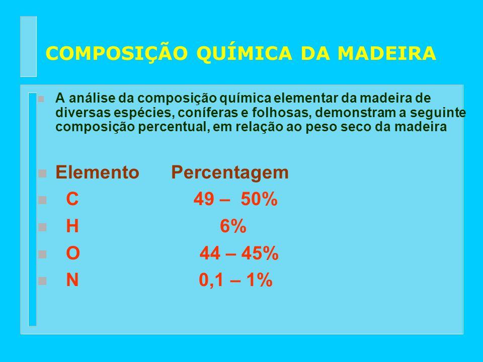 Química da Madeira COMPOSIÇÃO QUÍMICA DA MADEIRA Componentes químicos Em relação a composição química elementar da madeira, pode-se afirmar que não há