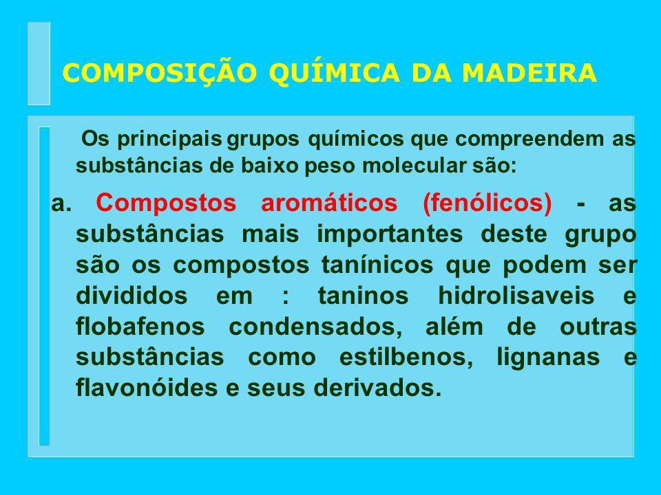 Substâncias de Baixo Peso Molecular Materiais acidentais n O material orgânico é comumente chamado de extrativos, e a parte inorgânica é sumariamente