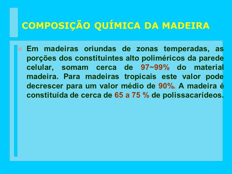 Composição Média de Madeiras de Coníferas e Folhosas Constituinte Coníferas Folhosas Celulose 42 2% 45 2% Polioses 27 2% 30 5% Lignina 28 2% 20 4% Ext