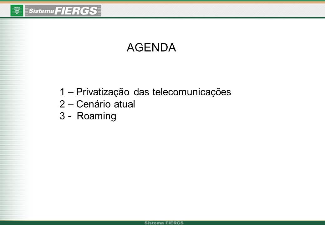 AGENDA 1 – Privatização das telecomunicações 2 – Cenário atual 3 - Roaming