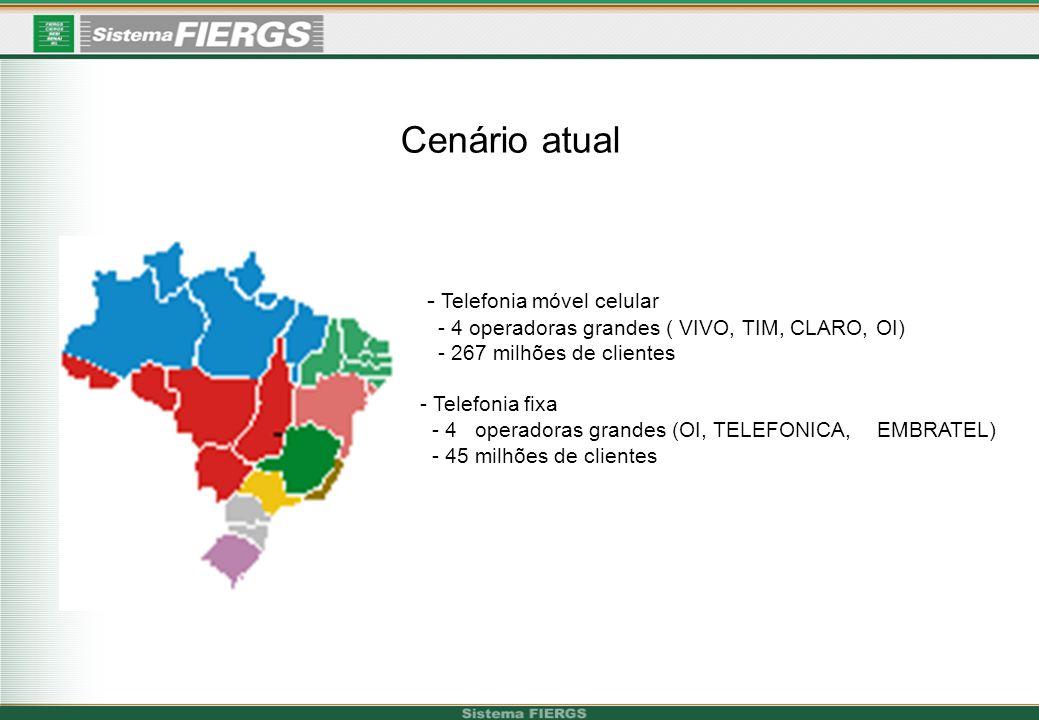 Cenário atual - Telefonia móvel celular - 4 operadoras grandes ( VIVO, TIM, CLARO, OI) - 267 milhões de clientes - Telefonia fixa - 4 operadoras grand