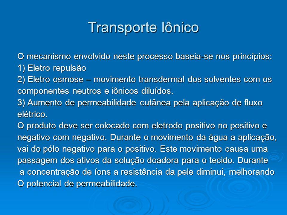 Transporte Iônico O mecanismo envolvido neste processo baseia-se nos princípios: 1) Eletro repulsão 2) Eletro osmose – movimento transdermal dos solve