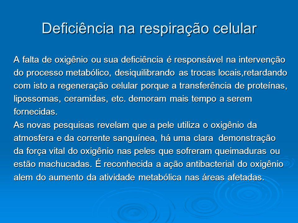 Deficiência na respiração celular A falta de oxigênio ou sua deficiência é responsável na intervenção do processo metabólico, desiquilibrando as troca