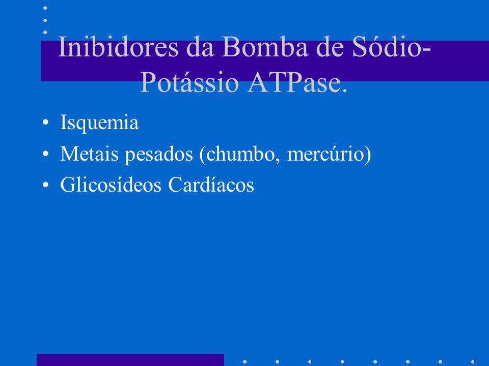 Inibidores da Bomba de Sódio- Potássio ATPase.