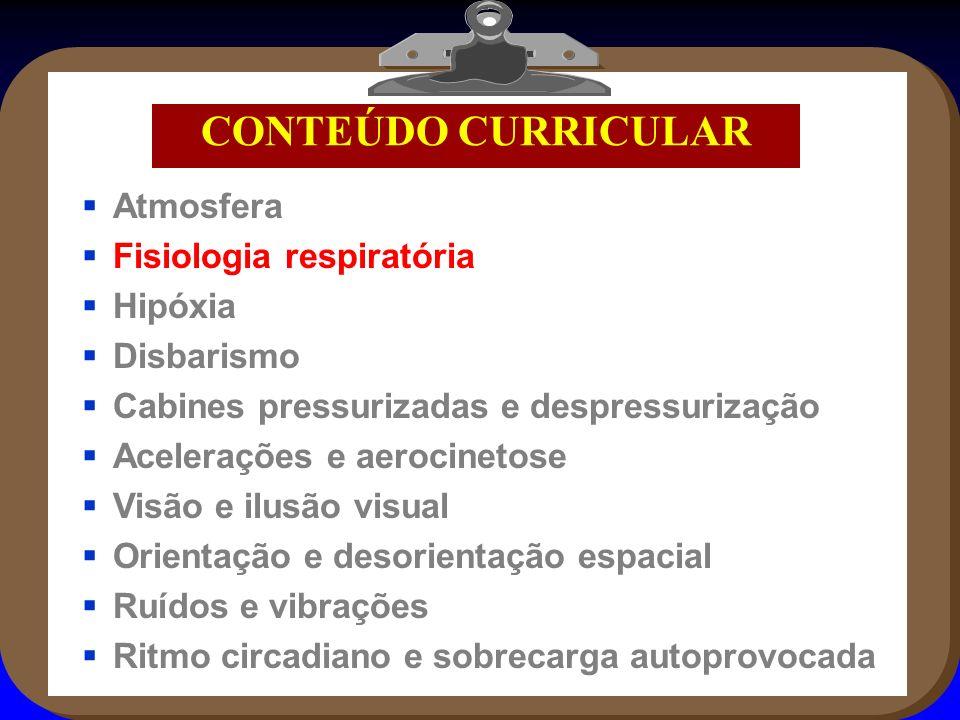 Aula 2 Fisiologia Respiratória