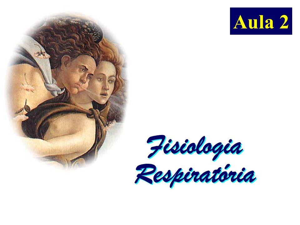 FISIOLOGIA RESPIRATÓRIA Metabolismo Anatomia funcional do sistema respiratório (ventilação pulmonar) Vias aéreas Ventilação pulmonar Volumes e fluxos pulmonares Difusão alvéolo-capilar Transporte de oxigênio pelo sangue Curva de dissociação do oxigênio Desvios da curva de dissociação do oxigênio Respiração celular