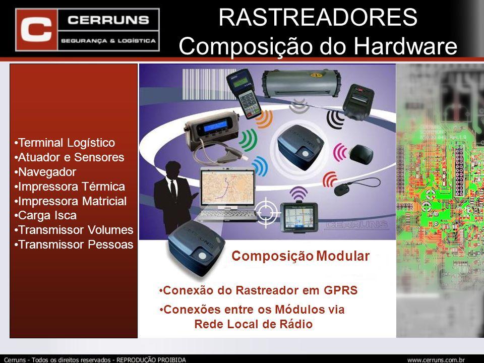 RASTREADORES Composição do Hardware Terminal Logístico Atuador e Sensores Navegador Impressora Térmica Impressora Matricial Carga Isca Transmissor Vol