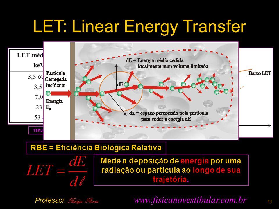 LET: Linear Energy Transfer 11 Tahuata et al, 2003 – páginas 109 a 113.