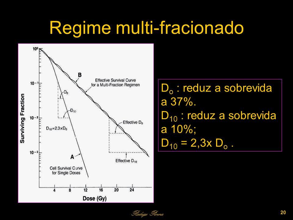 Regime multi-fracionado Rodrigo Penna 20 D o : reduz a sobrevida a 37%.