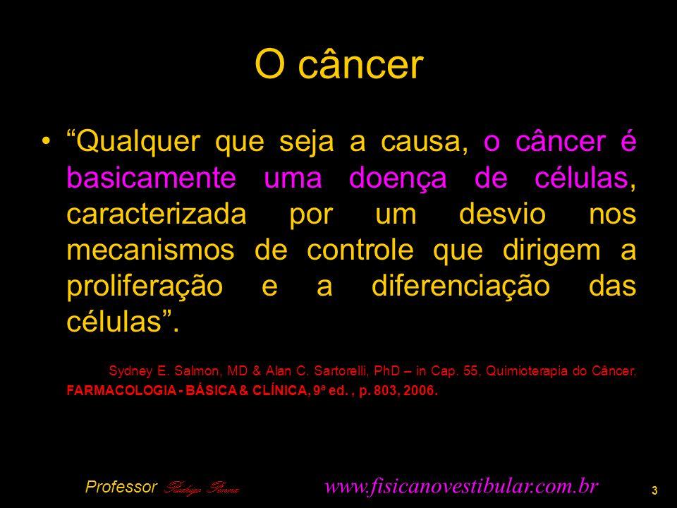 O câncer Qualquer que seja a causa, o câncer é basicamente uma doença de células, caracterizada por um desvio nos mecanismos de controle que dirigem a proliferação e a diferenciação das células.