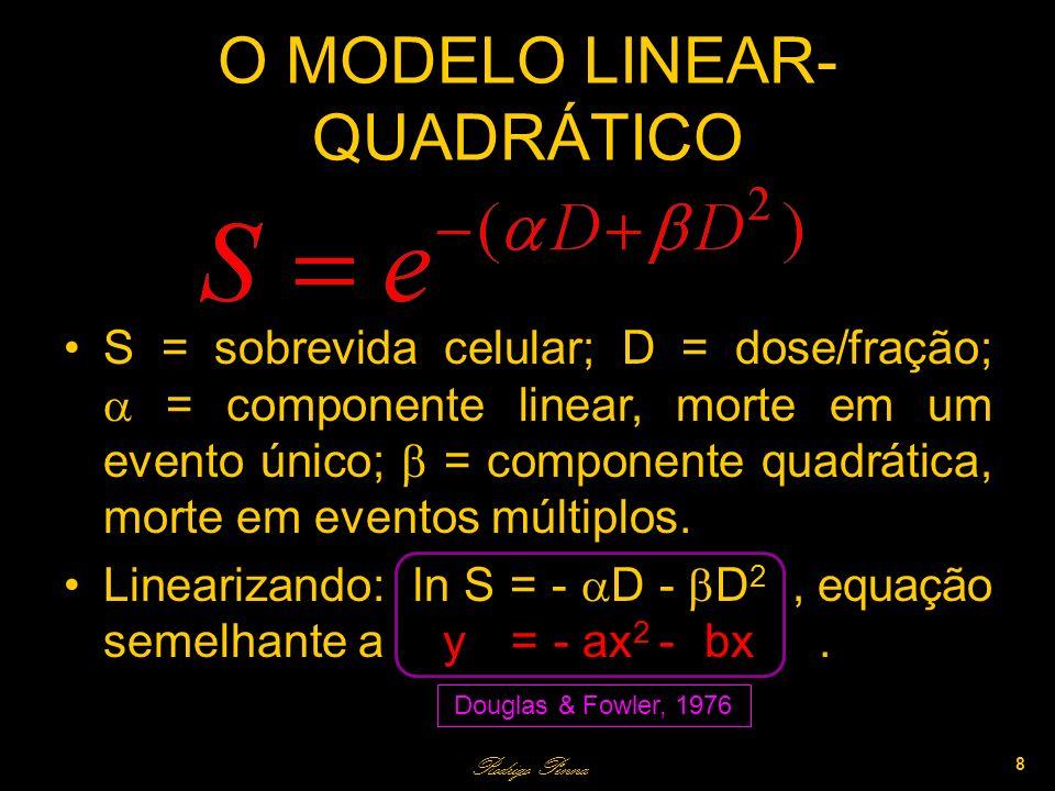 O MODELO LINEAR- QUADRÁTICO S = sobrevida celular; D = dose/fração; = componente linear, morte em um evento único; = componente quadrática, morte em eventos múltiplos.