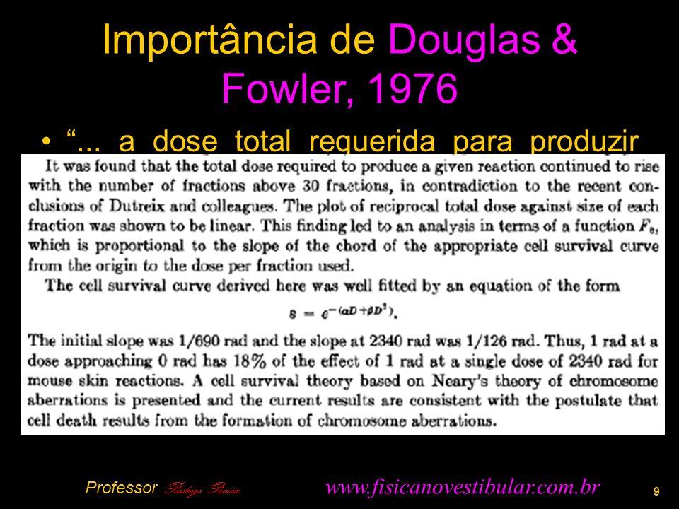Importância de Douglas & Fowler, 1976...