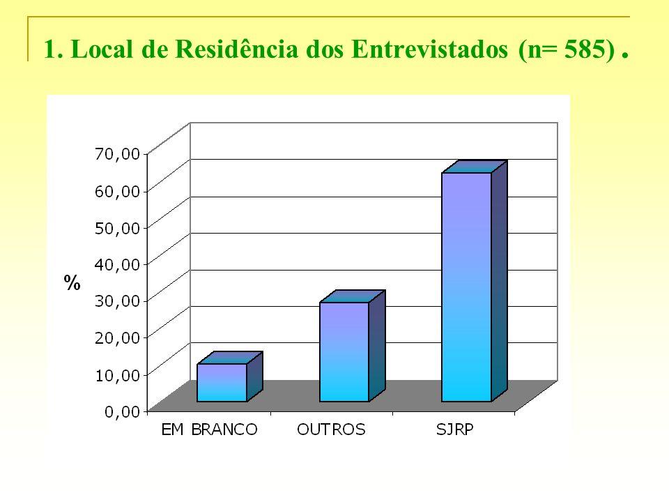 1. Local de Residência dos Entrevistados (n= 585).