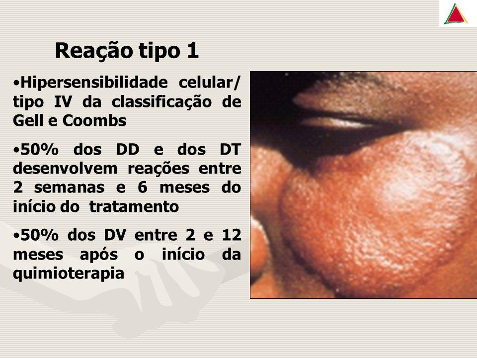 Reação tipo 1 Hipersensibilidade celular/ tipo IV da classificação de Gell e Coombs 50% dos DD e dos DT desenvolvem reações entre 2 semanas e 6 meses do início do tratamento 50% dos DV entre 2 e 12 meses após o início da quimioterapia