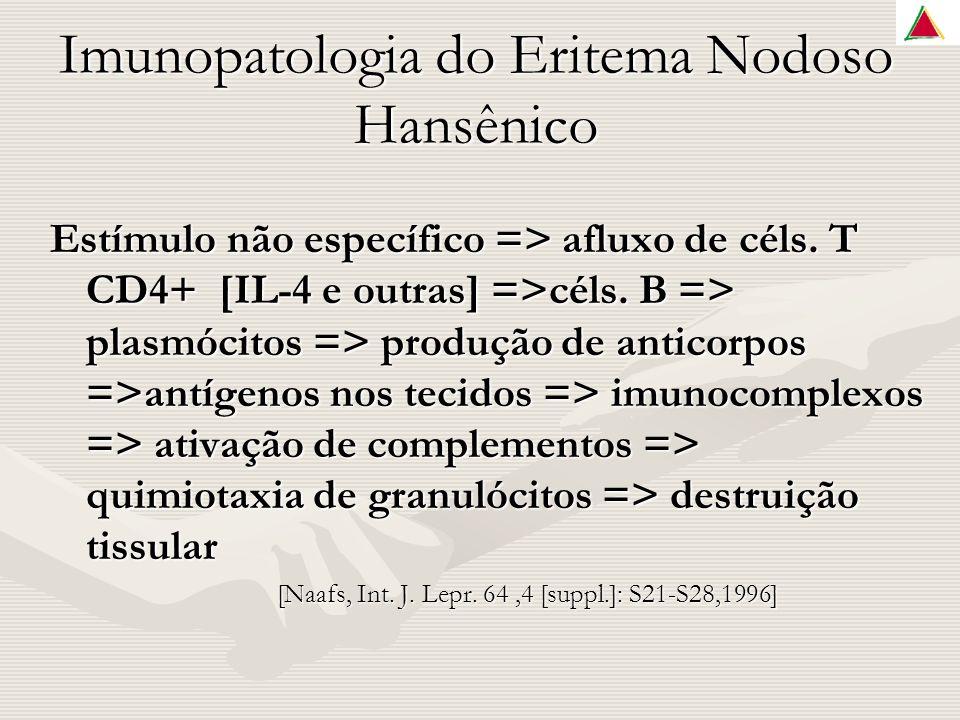 Imunopatologia do Eritema Nodoso Hansênico Estímulo não específico => afluxo de céls.
