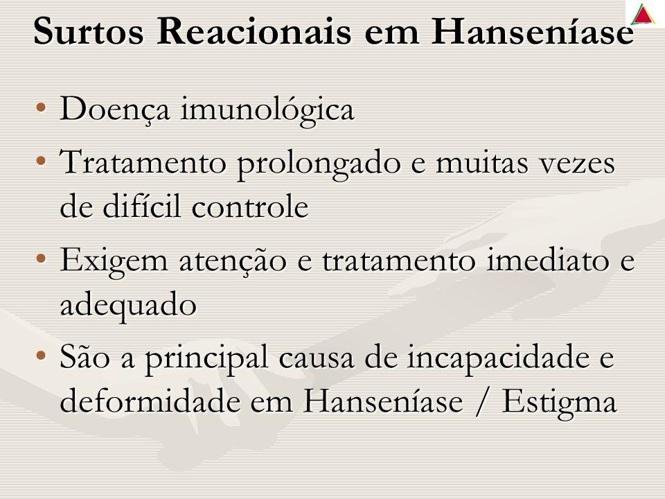 Surtos Reacionais em Hanseníase Doença imunológicaDoença imunológica Tratamento prolongado e muitas vezes de difícil controleTratamento prolongado e muitas vezes de difícil controle Exigem atenção e tratamento imediato e adequadoExigem atenção e tratamento imediato e adequado São a principal causa de incapacidade e deformidade em Hanseníase / EstigmaSão a principal causa de incapacidade e deformidade em Hanseníase / Estigma