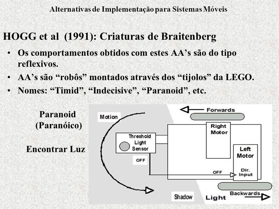 Alternativas de Implementação para Sistemas Móveis Os comportamentos obtidos com estes AAs são do tipo reflexivos.
