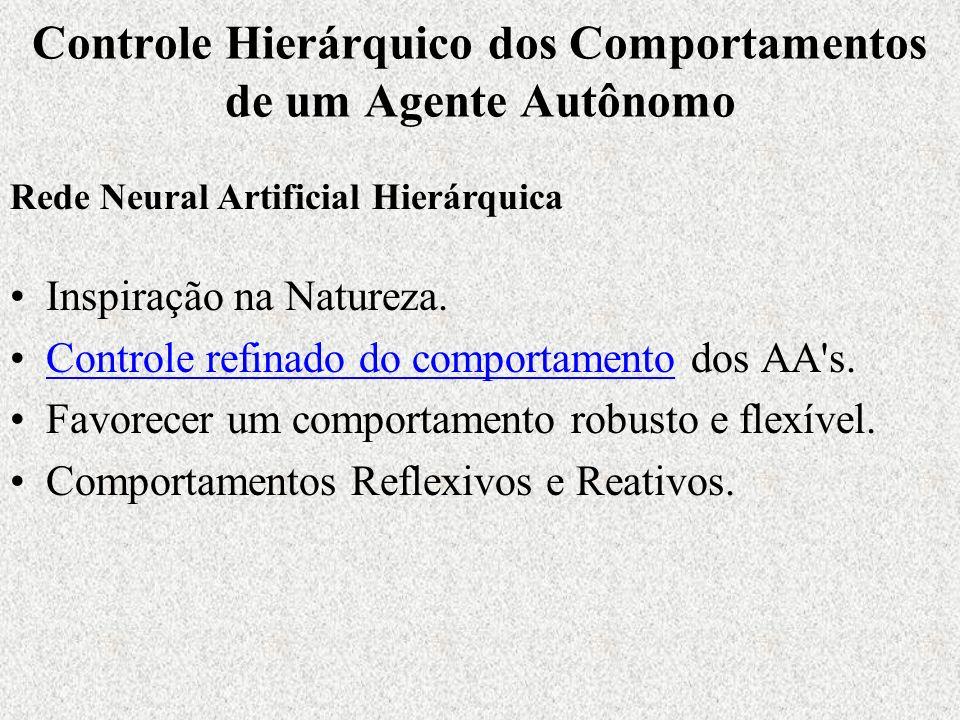 Controle Hierárquico dos Comportamentos de um Agente Autônomo Inspiração na Natureza.