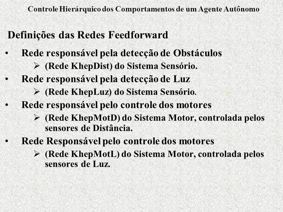 Definições das Redes Feedforward Rede responsável pela detecção de Obstáculos (Rede KhepDist) do Sistema Sensório.