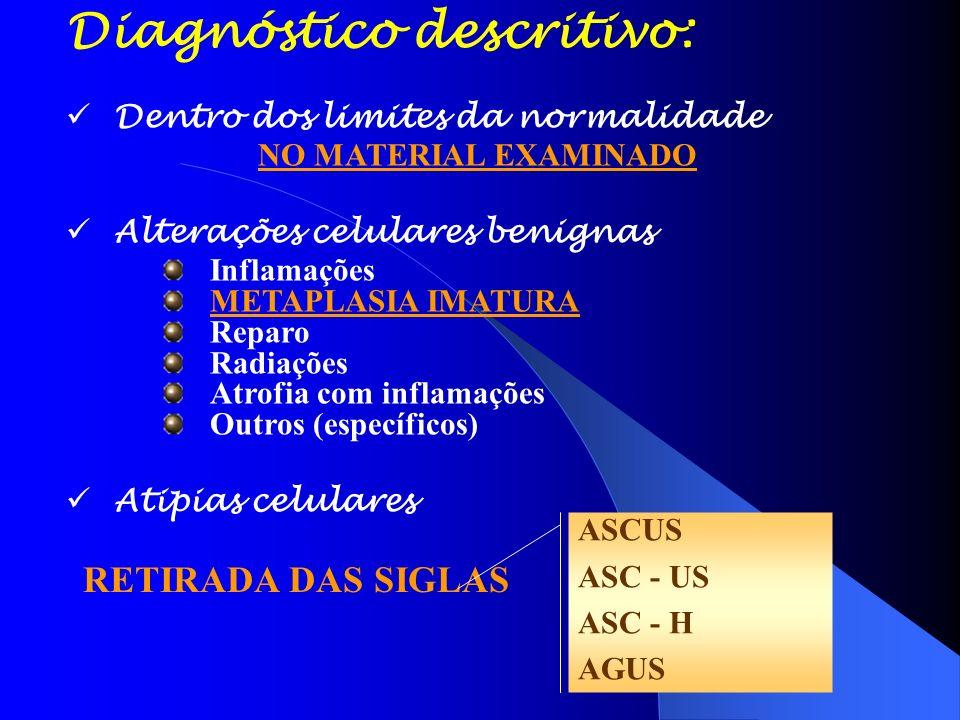 Diagnóstico descritivo: Dentro dos limites da normalidade NO MATERIAL EXAMINADO Alterações celulares benignas Inflamações METAPLASIA IMATURA Reparo Radiações Atrofia com inflamações Outros (específicos) Atipias celulares RETIRADA DAS SIGLAS ASCUS ASC - US ASC - H AGUS