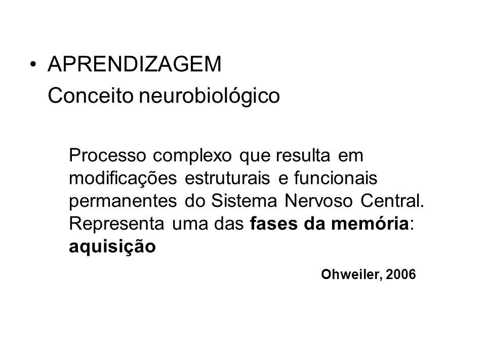 APRENDIZAGEM Conceito neurobiológico Processo complexo que resulta em modificações estruturais e funcionais permanentes do Sistema Nervoso Central. Re