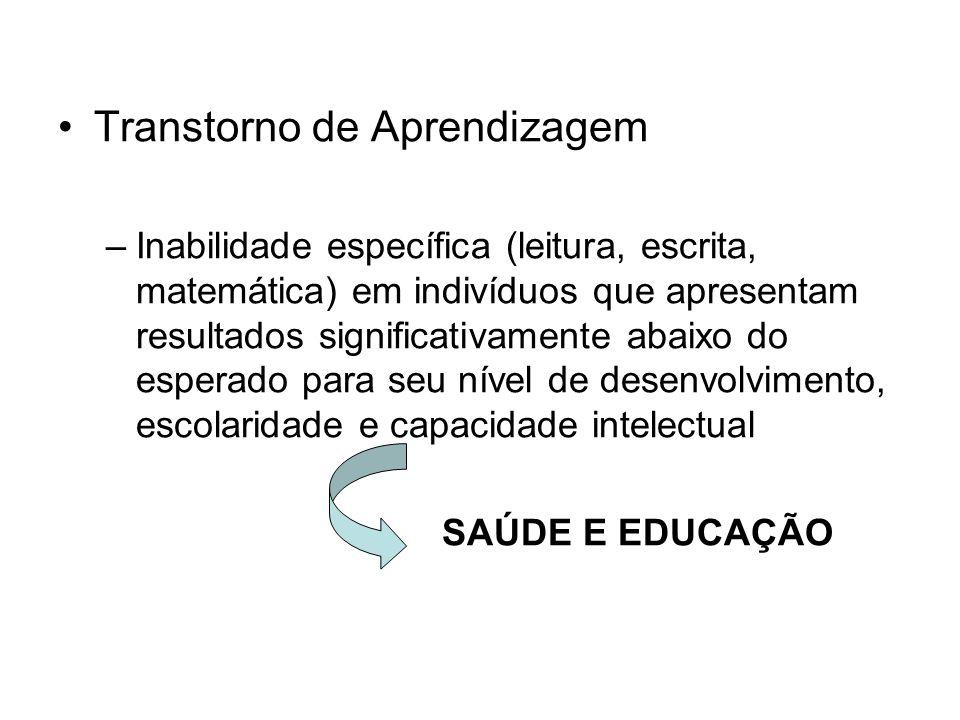 Transtorno de Aprendizagem –Inabilidade específica (leitura, escrita, matemática) em indivíduos que apresentam resultados significativamente abaixo do