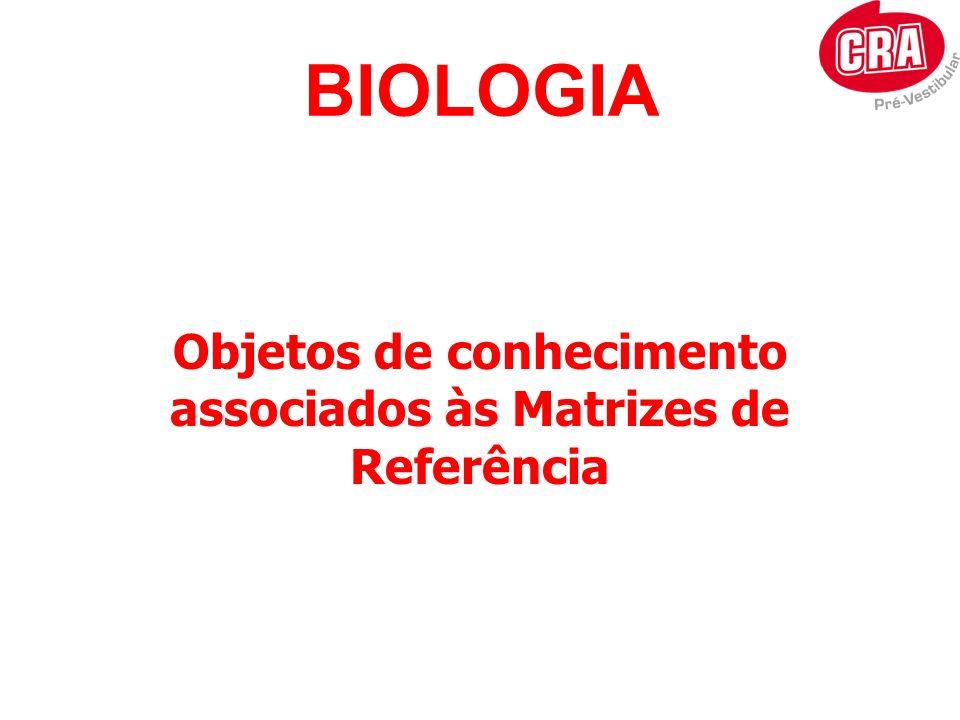 BIOLOGIA Objetos de conhecimento associados às Matrizes de Referência
