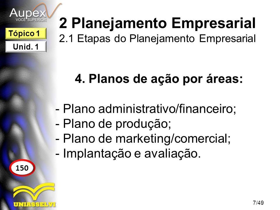 2 Planejamento Empresarial 2.1 Etapas do Planejamento Empresarial 4. Planos de ação por áreas: - Plano administrativo/financeiro; - Plano de produção;