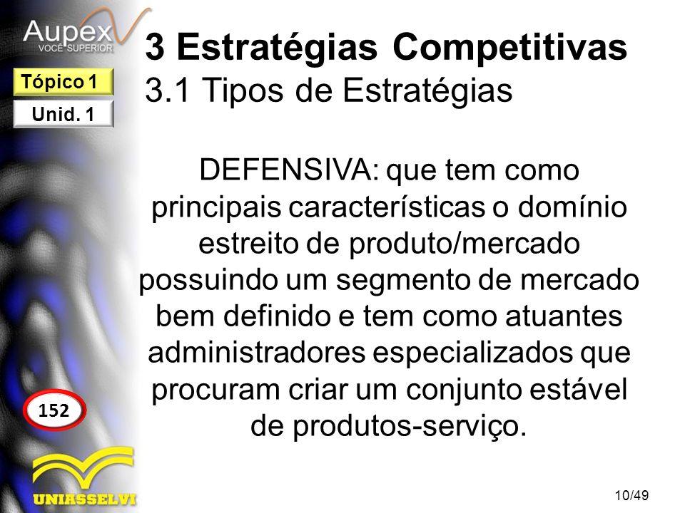 3 Estratégias Competitivas 3.1 Tipos de Estratégias DEFENSIVA: que tem como principais características o domínio estreito de produto/mercado possuindo
