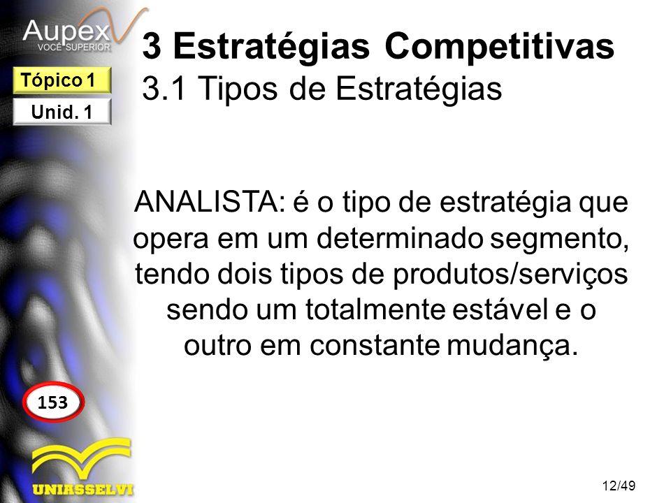3 Estratégias Competitivas 3.1 Tipos de Estratégias ANALISTA: é o tipo de estratégia que opera em um determinado segmento, tendo dois tipos de produto