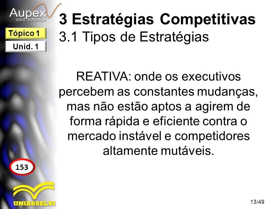 3 Estratégias Competitivas 3.1 Tipos de Estratégias REATIVA: onde os executivos percebem as constantes mudanças, mas não estão aptos a agirem de forma