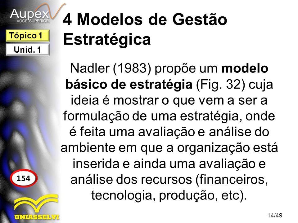 4 Modelos de Gestão Estratégica Nadler (1983) propõe um modelo básico de estratégia (Fig. 32) cuja ideia é mostrar o que vem a ser a formulação de uma