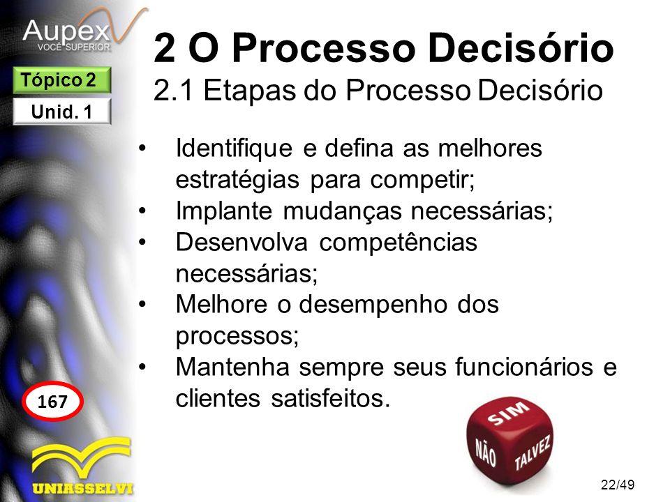 2 O Processo Decisório 2.1 Etapas do Processo Decisório Identifique e defina as melhores estratégias para competir; Implante mudanças necessárias; Des