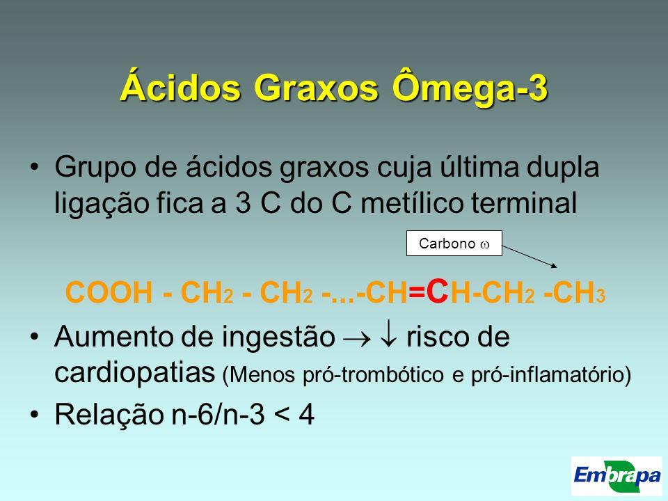 Ácidos Graxos Ômega-3 Grupo de ácidos graxos cuja última dupla ligação fica a 3 C do C metílico terminal COOH - CH 2 - CH 2 -...-CH= C H-CH 2 -CH 3 Au