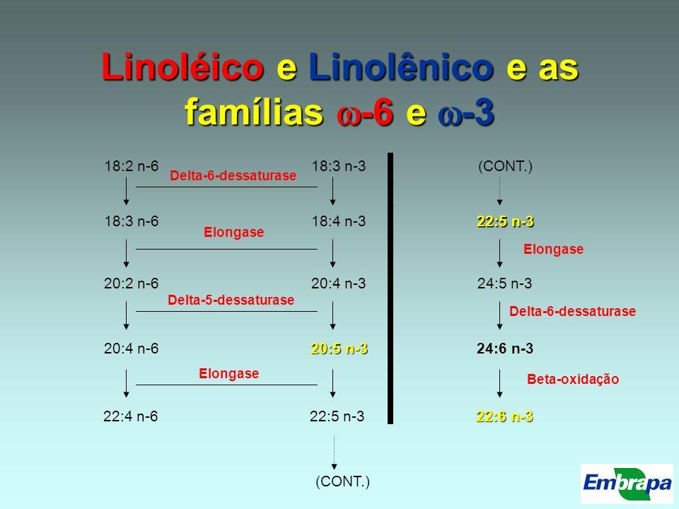 Linoléico e Linolênico e as famílias -6 e -3 18:2 n-6 18:3 n-6 20:2 n-6 20:4 n-6 22:4 n-6 18:3 n-3 18:4 n-3 20:4 n-3 20:5 n-3 22:5 n-3 Delta-6-dessatu