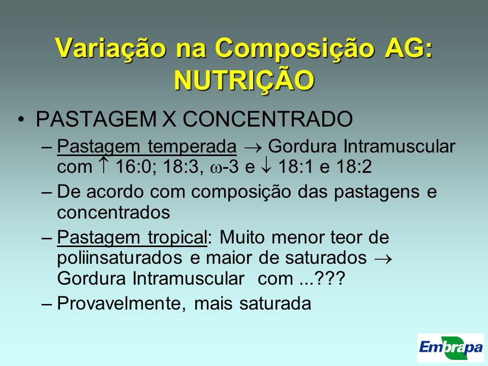 Variação na Composição AG: NUTRIÇÃO PASTAGEM X CONCENTRADO –Pastagem temperada Gordura Intramuscular com 16:0; 18:3, -3 e 18:1 e 18:2 –De acordo com c