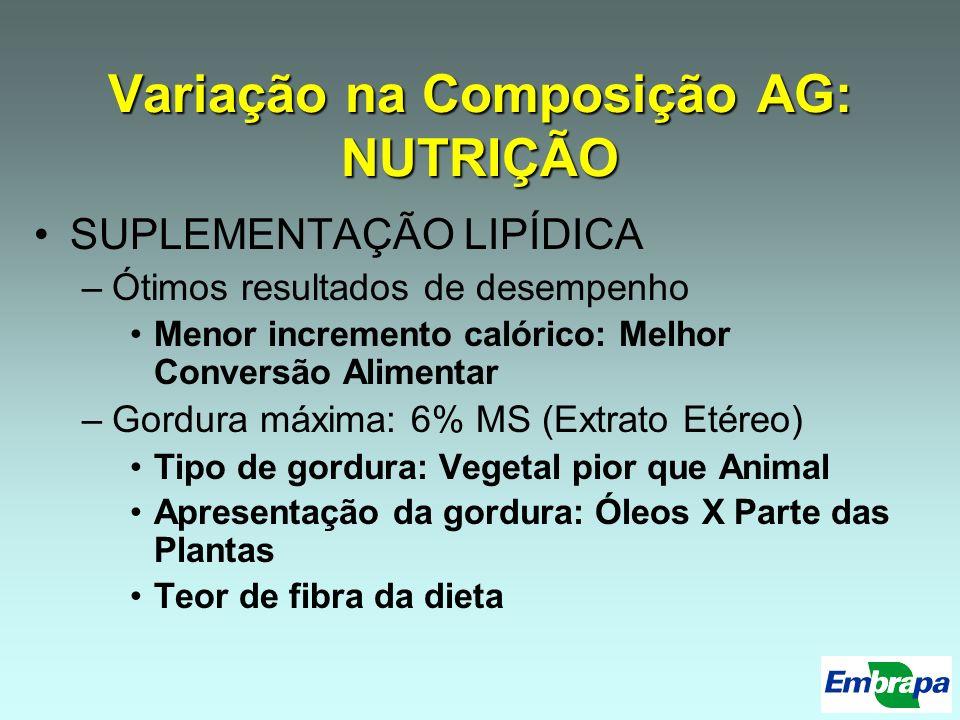 Variação na Composição AG: NUTRIÇÃO SUPLEMENTAÇÃO LIPÍDICA –Ótimos resultados de desempenho Menor incremento calórico: Melhor Conversão Alimentar –Gor