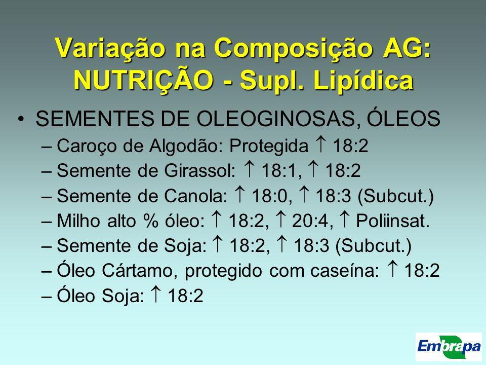 Variação na Composição AG: NUTRIÇÃO - Supl. Lipídica SEMENTES DE OLEOGINOSAS, ÓLEOS –Caroço de Algodão: Protegida 18:2 –Semente de Girassol: 18:1, 18: