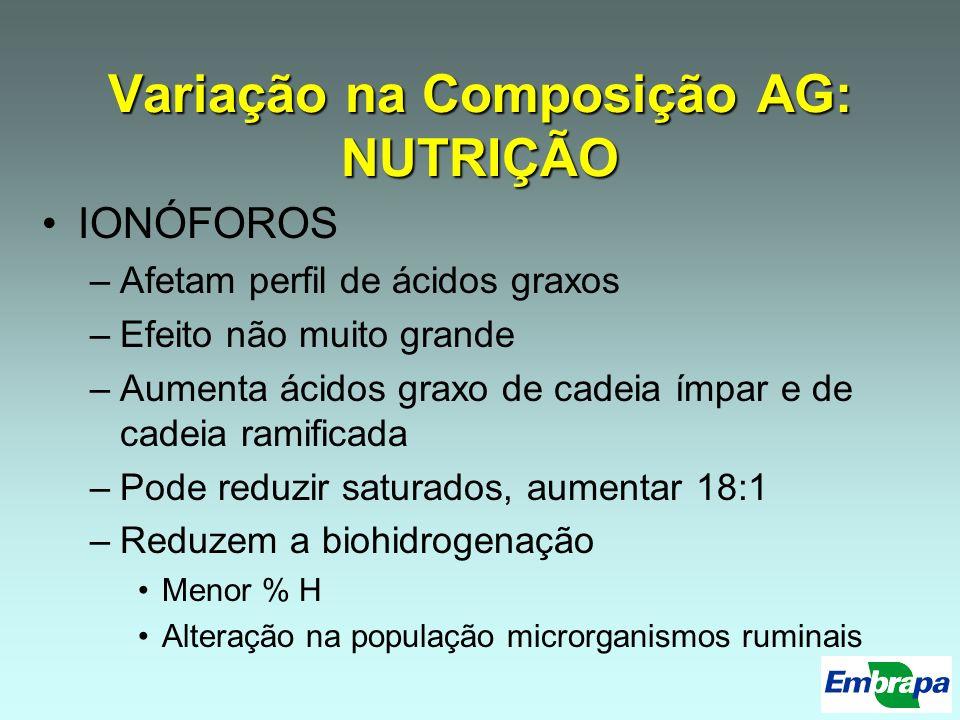 Variação na Composição AG: NUTRIÇÃO IONÓFOROS –Afetam perfil de ácidos graxos –Efeito não muito grande –Aumenta ácidos graxo de cadeia ímpar e de cade