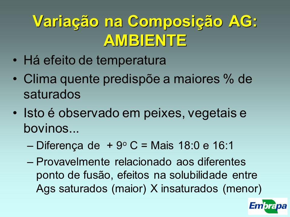 Variação na Composição AG: AMBIENTE Há efeito de temperatura Clima quente predispõe a maiores % de saturados Isto é observado em peixes, vegetais e bo