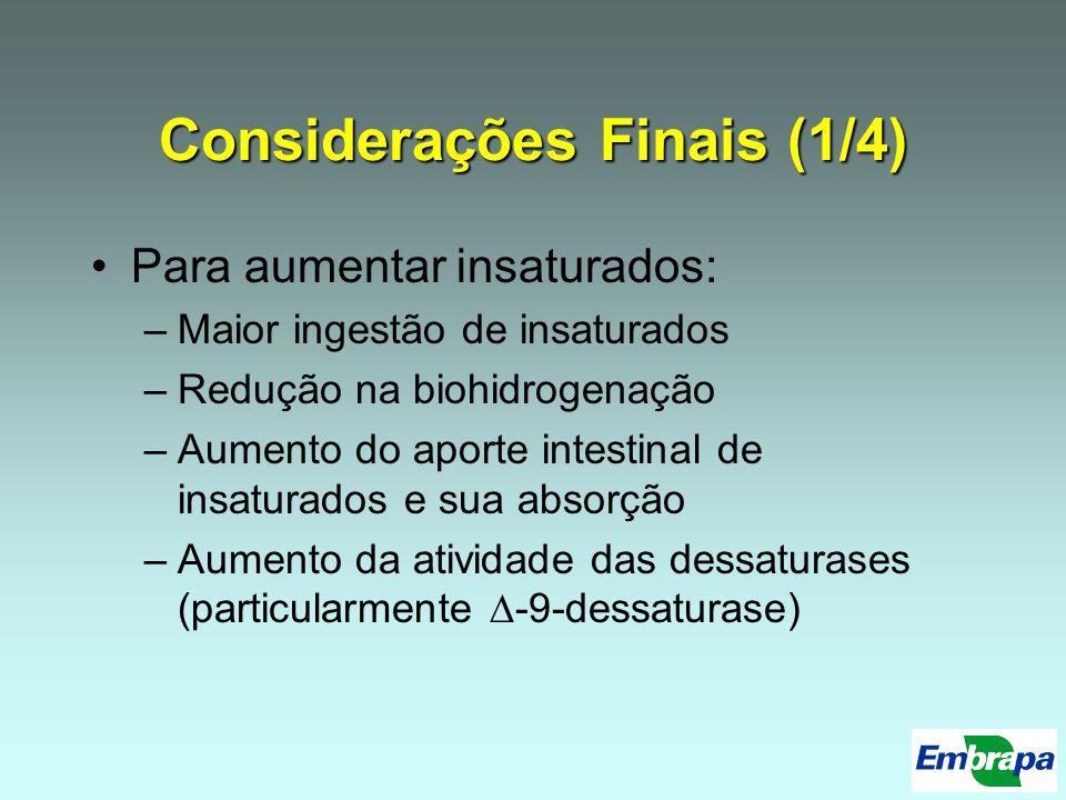 Considerações Finais (1/4) Para aumentar insaturados: –Maior ingestão de insaturados –Redução na biohidrogenação –Aumento do aporte intestinal de insa