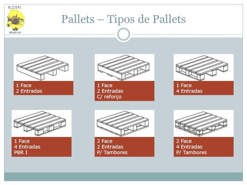 Pallets – Tipos de Pallets 1 Face 2 Entradas 1 Face 2 Entradas C/ reforço 1 Face 4 Entradas 2 Face 4 Entradas P/ Tambores 2 Face 2 Entradas P/ Tambore