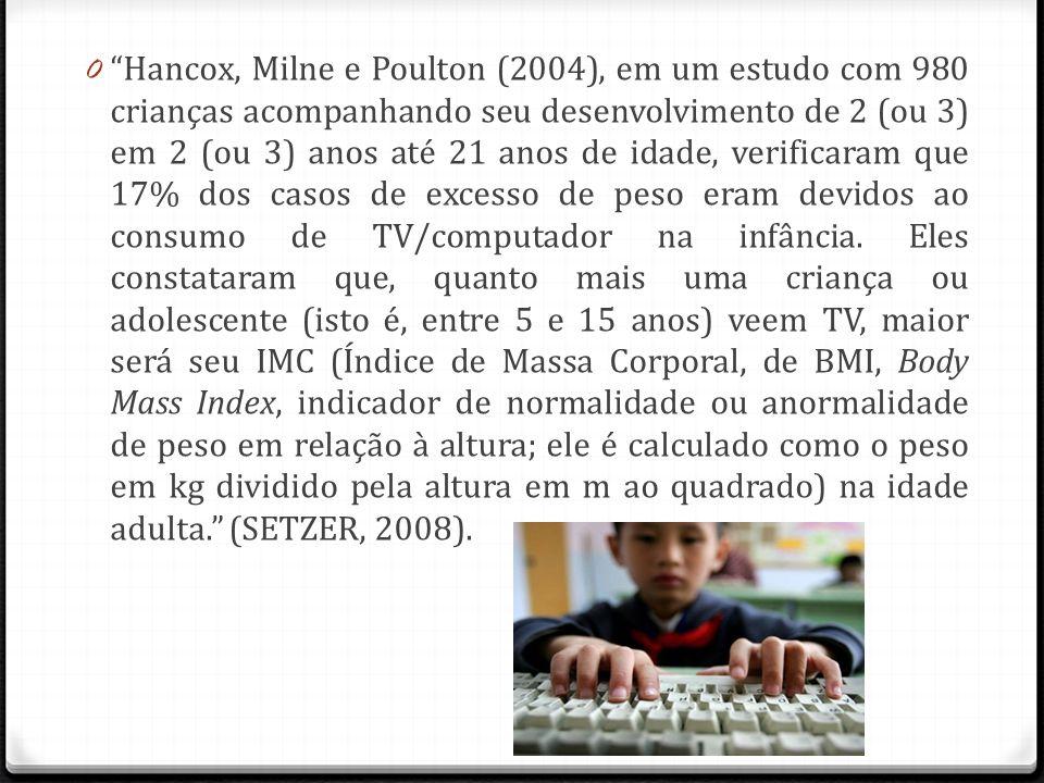 0 Hancox, Milne e Poulton (2004), em um estudo com 980 crianças acompanhando seu desenvolvimento de 2 (ou 3) em 2 (ou 3) anos até 21 anos de idade, verificaram que 17% dos casos de excesso de peso eram devidos ao consumo de TV/computador na infância.