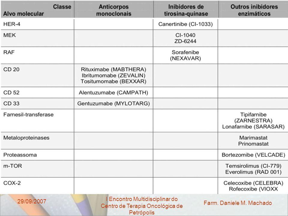 Farm. Daniele M. Machado I Encontro Multidisciplinar do Centro de Terapia Oncológica de Petrópolis 29/09/2007