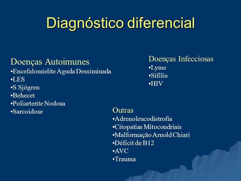 Diagnóstico diferencial Doenças Autoimunes Encefalomielite Aguda Dessiminada LES S Sjögren Behecet Poliarterite Nodosa Sarcoidose Doenças Infecciosas