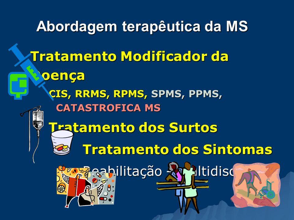 Abordagem terapêutica da MS Tratamento Modificador da Doença CIS, RRMS, RPMS, SPMS, PPMS, CATASTROFICA MS Tratamento dos Surtos Tratamento dos Sintoma