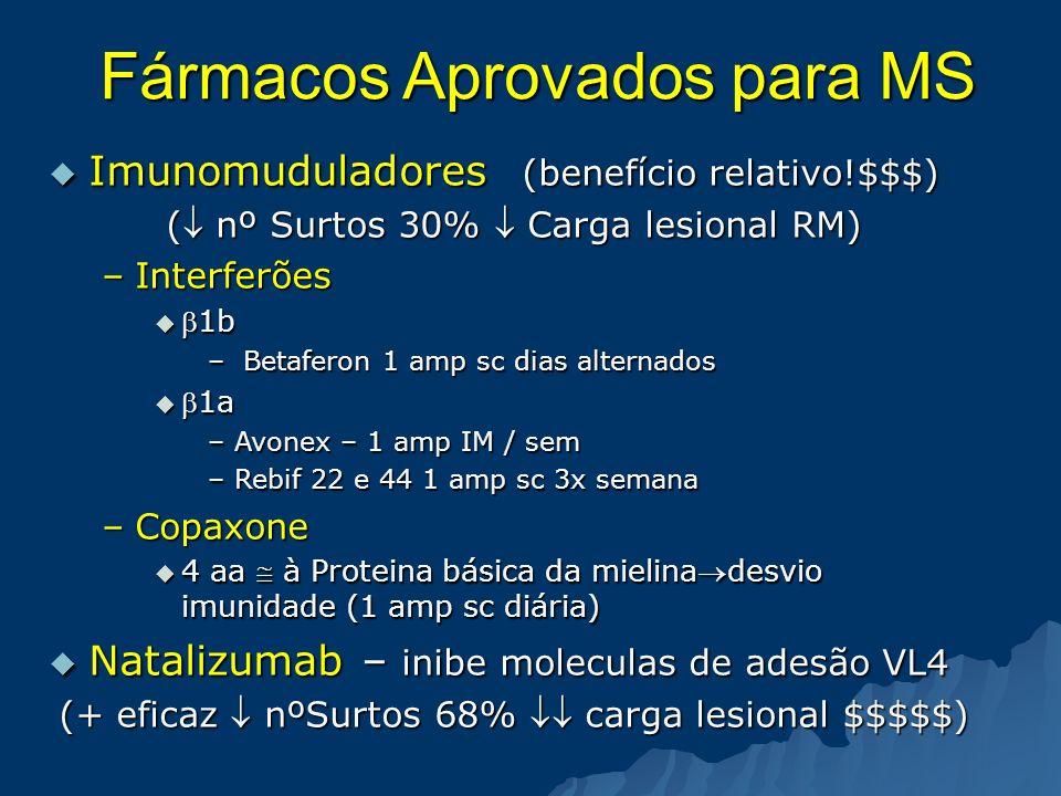 Fármacos Aprovados para MS Imunomuduladores (benefício relativo!$$$) Imunomuduladores (benefício relativo!$$$) ( nº Surtos 30% Carga lesional RM) –Int
